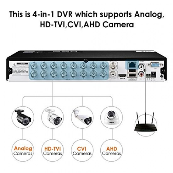 1080p HD 8 Channel Security Camera System,1080N Surveillance DVR Reorder with Hard Drive and (8) HD 1280TVL Outdoor/Indoor Weatherproof CCTV Cameras,Remote Access and Motion Detection
